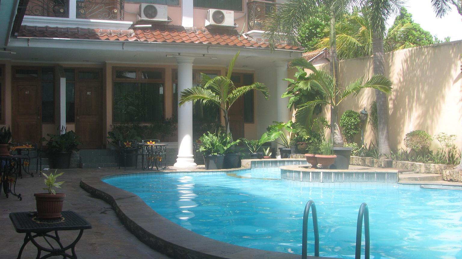 Getting To Know Yogyakarta