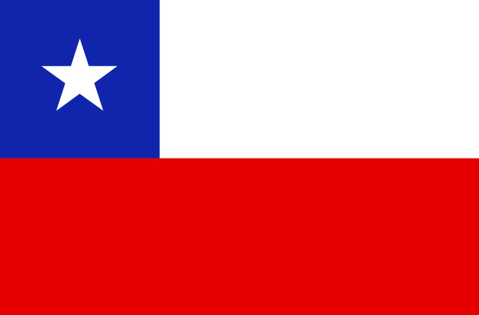 interesting facts about Chile in South America.